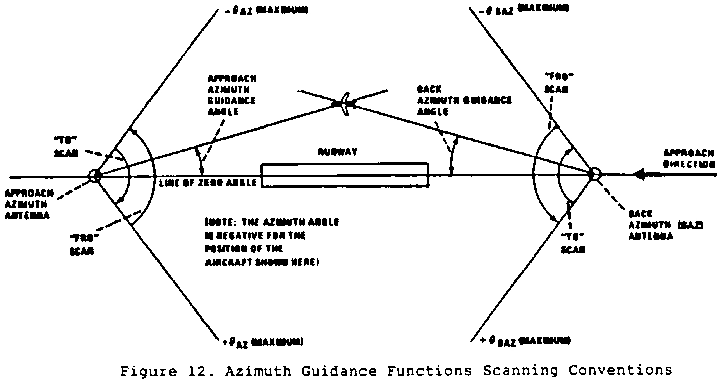 Graphic of EC15SE91.017