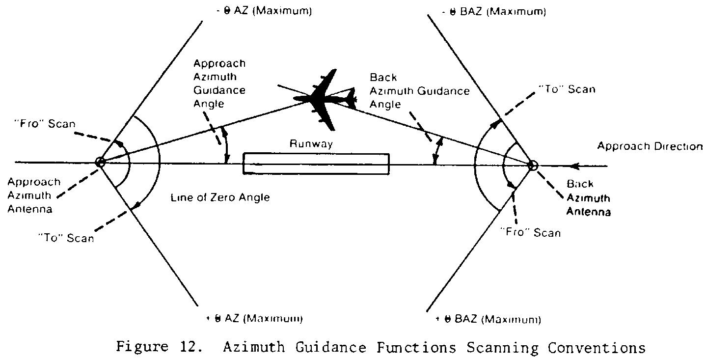 Graphic of EC15SE91.018