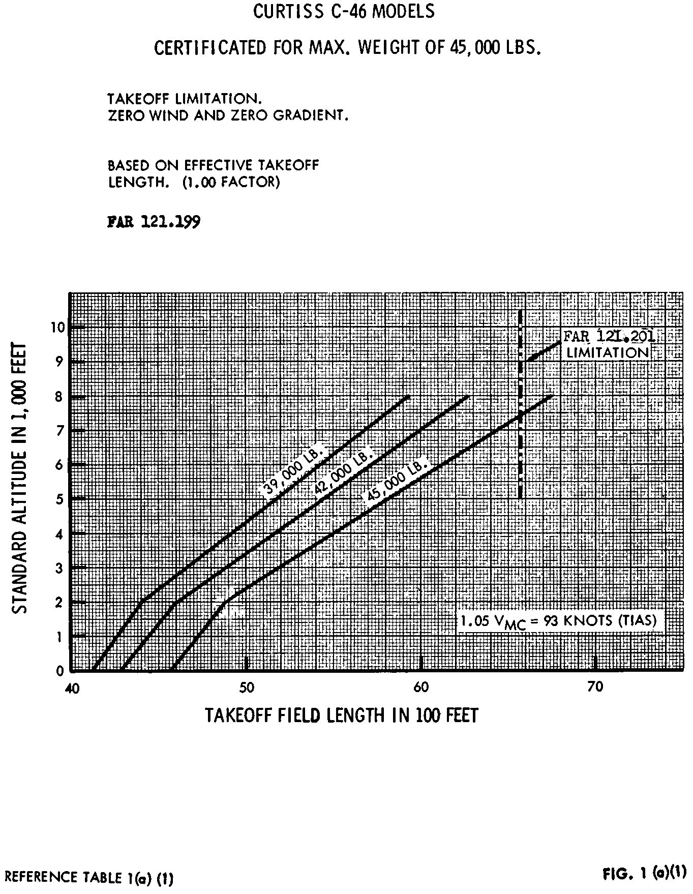 Graphic of Ref. Fig. 3(c)(2).