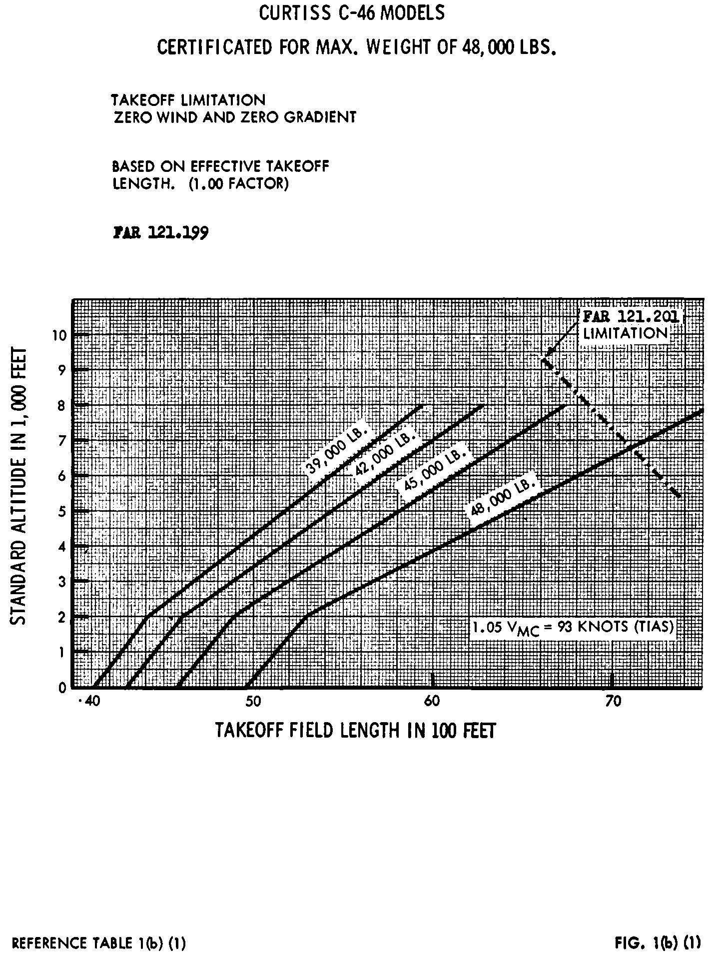 Graphic of EC26SE91.010