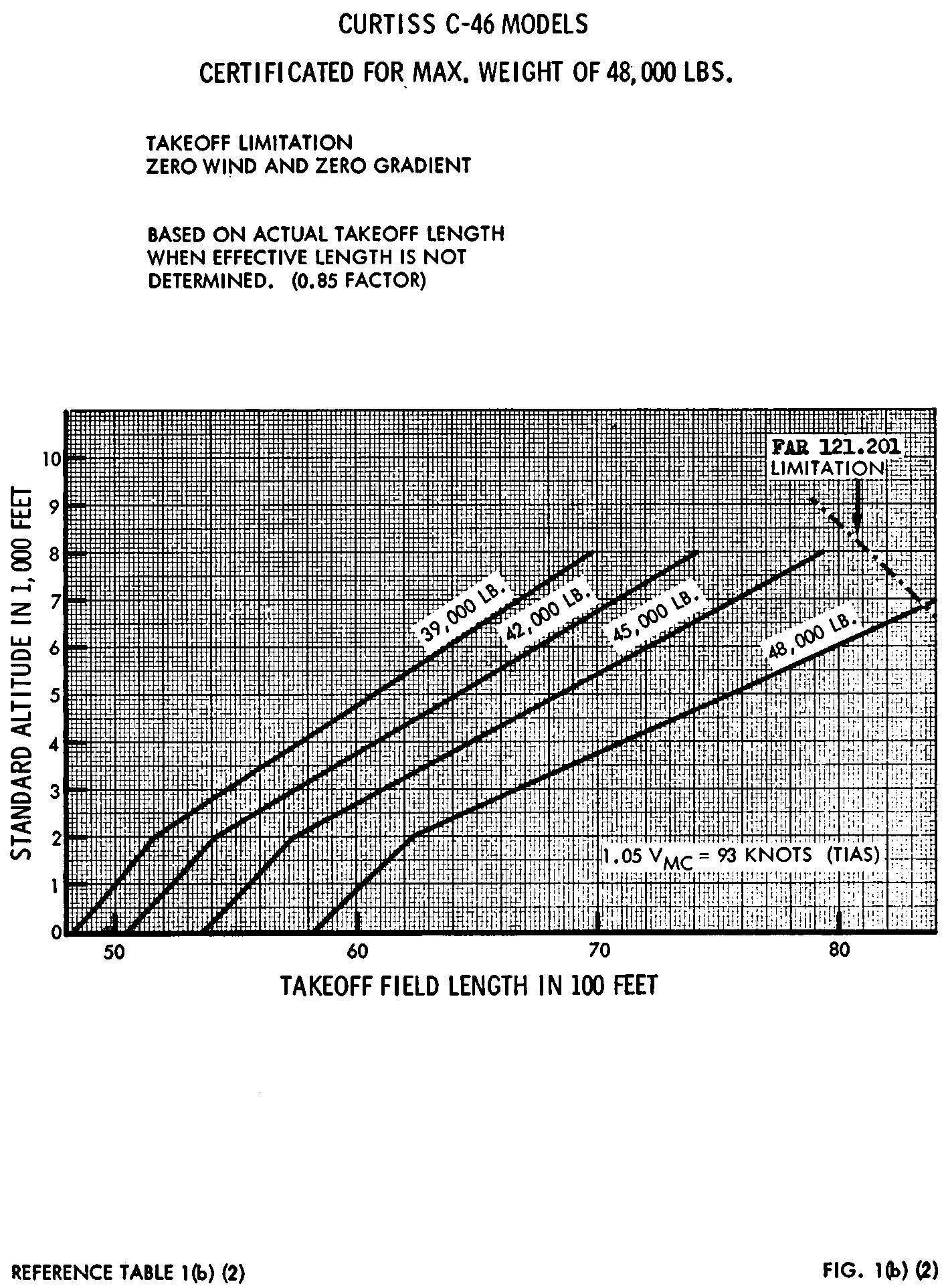 Graphic of EC26SE91.011