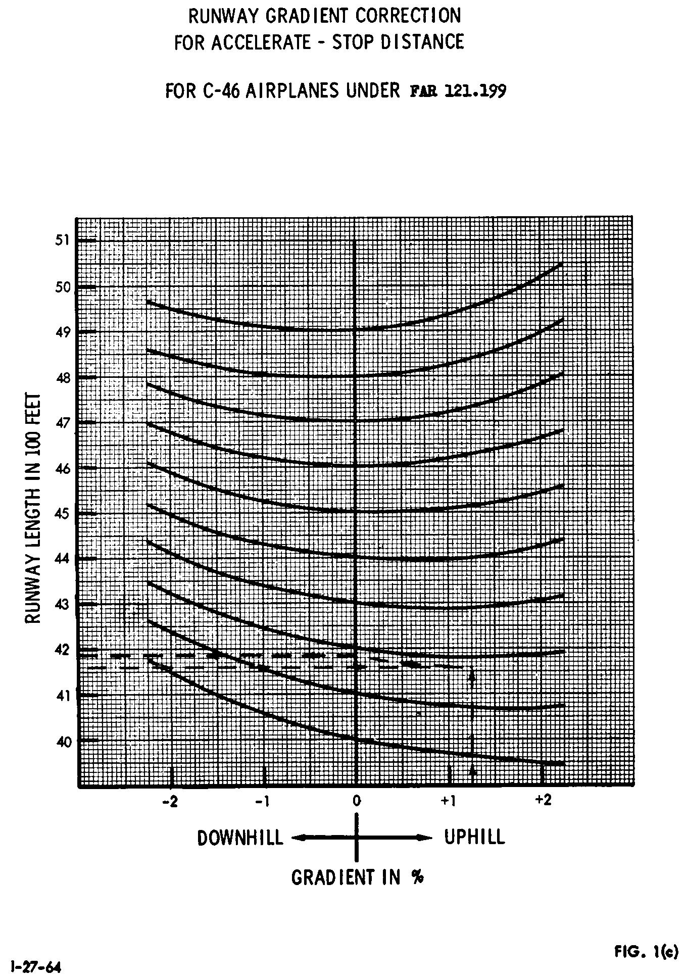 Graphic of EC26SE91.012