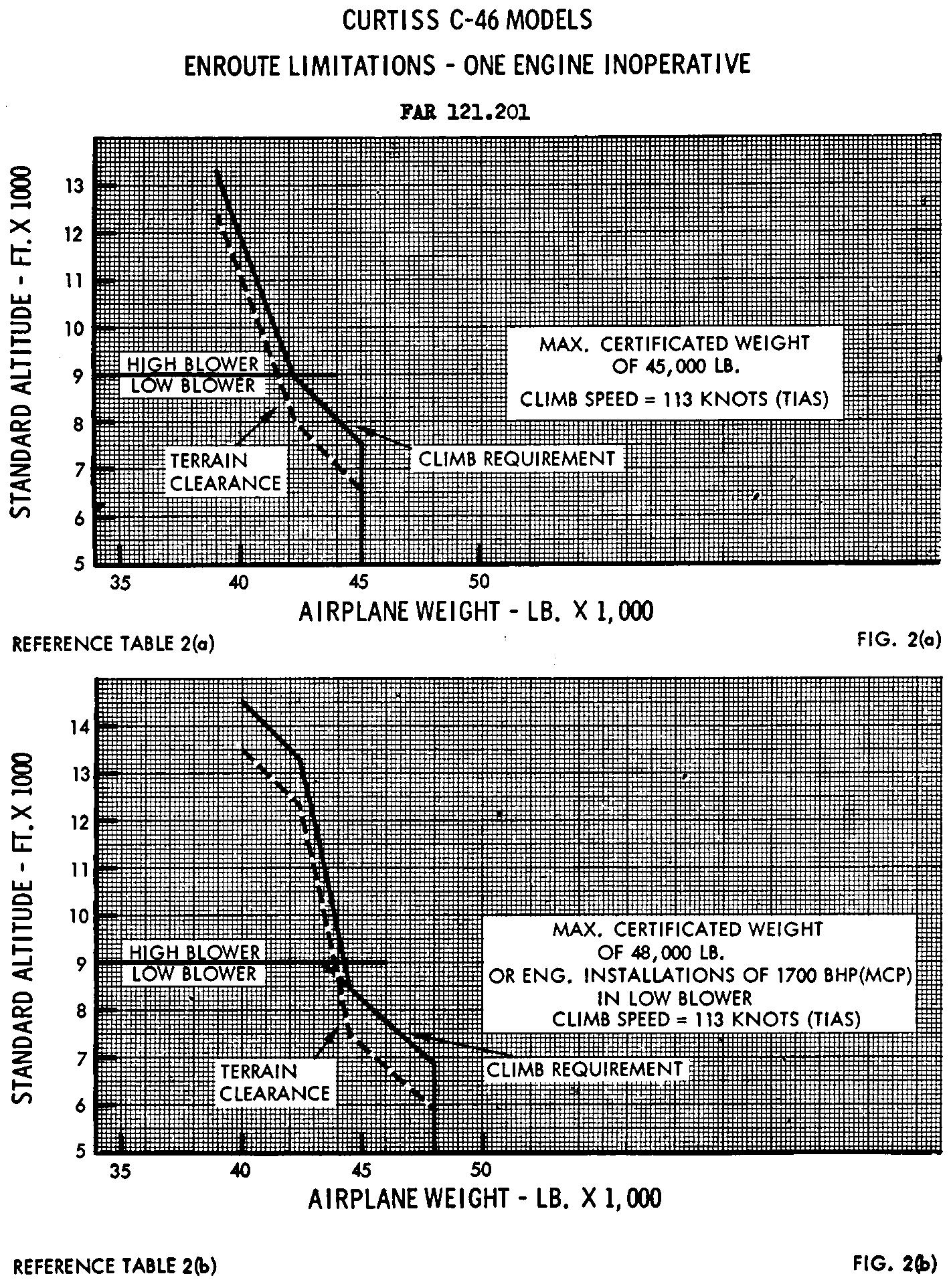 Graphic of EC26SE91.013