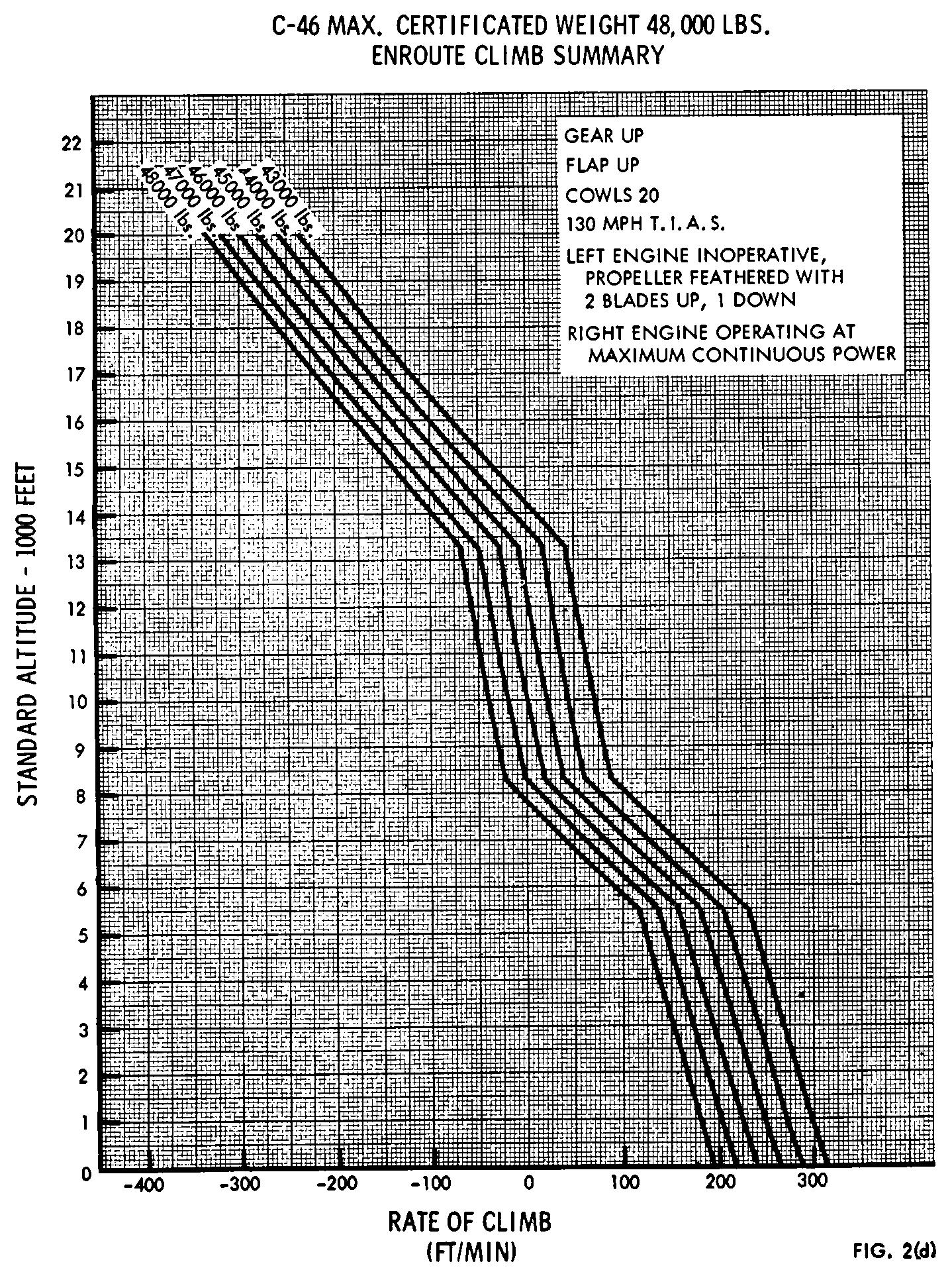 Graphic of EC26SE91.015