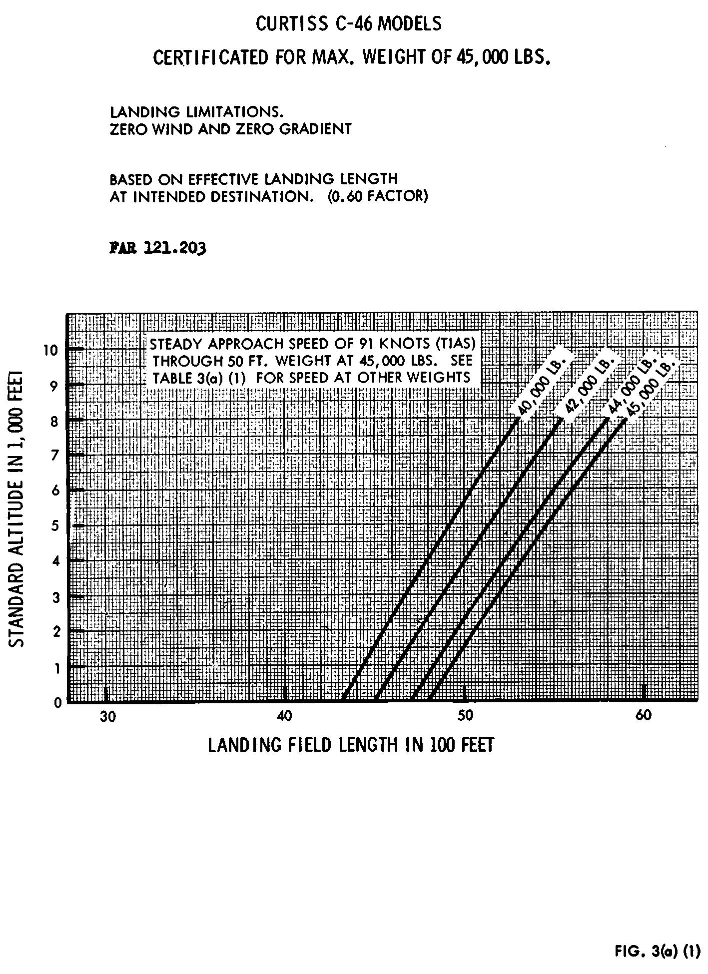 Graphic of EC26SE91.016