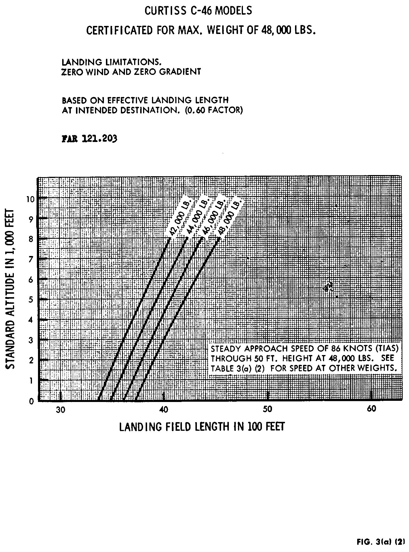 Graphic of EC26SE91.017