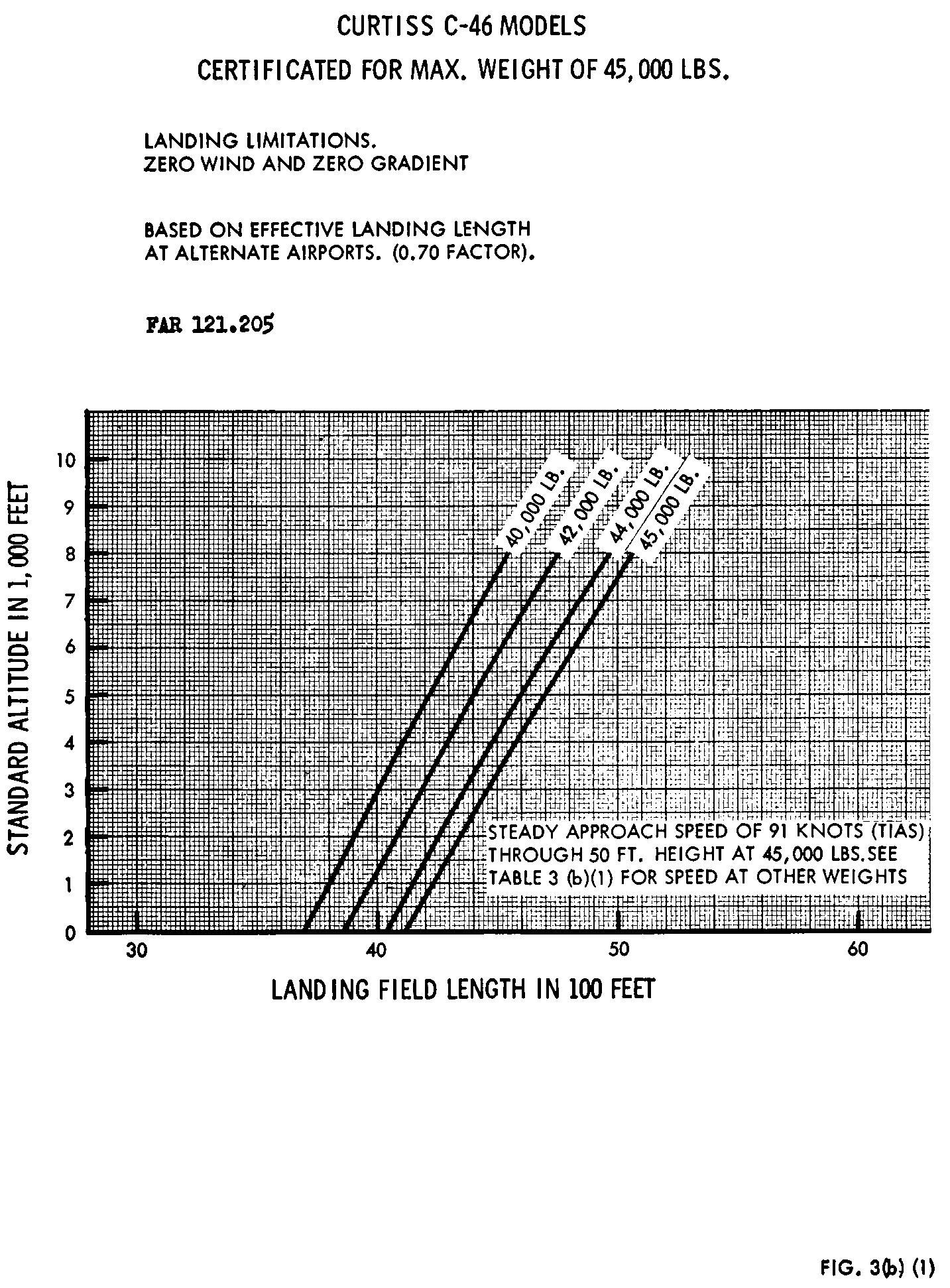 Graphic of EC26SE91.018
