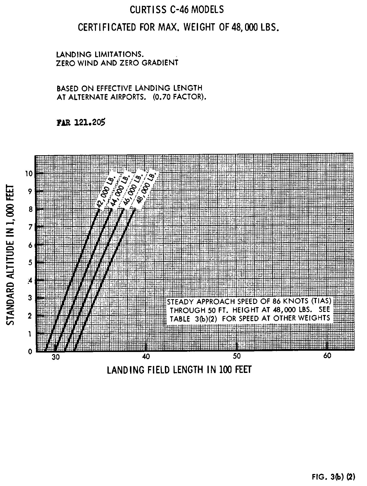 Graphic of EC26SE91.019