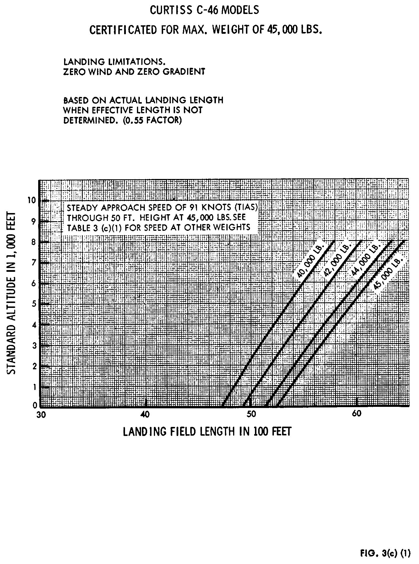 Graphic of EC26SE91.020