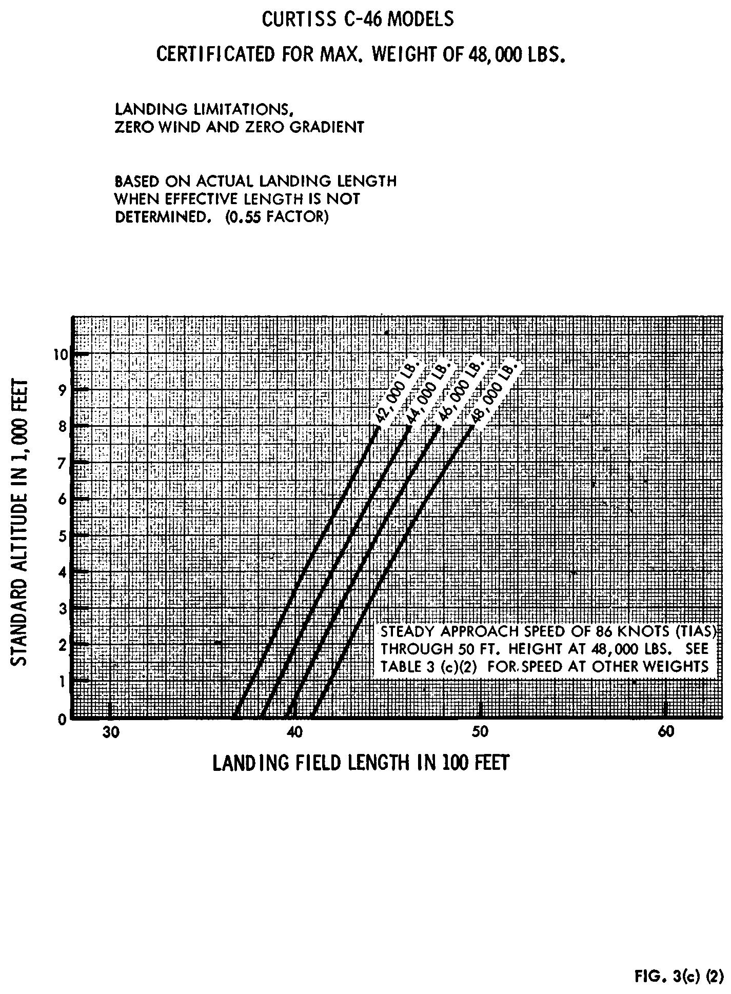 Graphic of EC26SE91.021