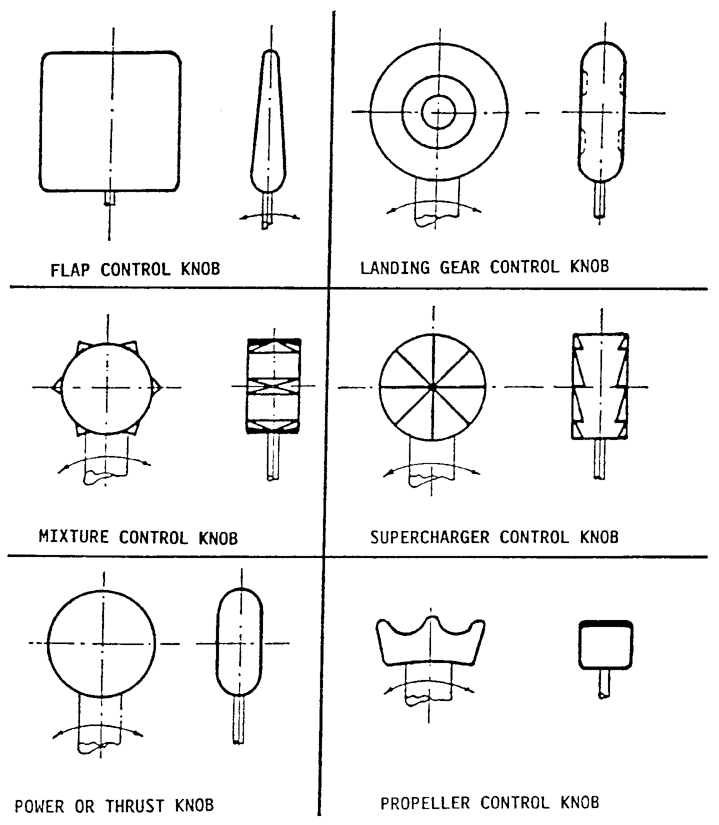 Graphic of Cockpit control knobs must conform to the general shapes (but not necessarily the exact sizes or specific proportions) in the following figure