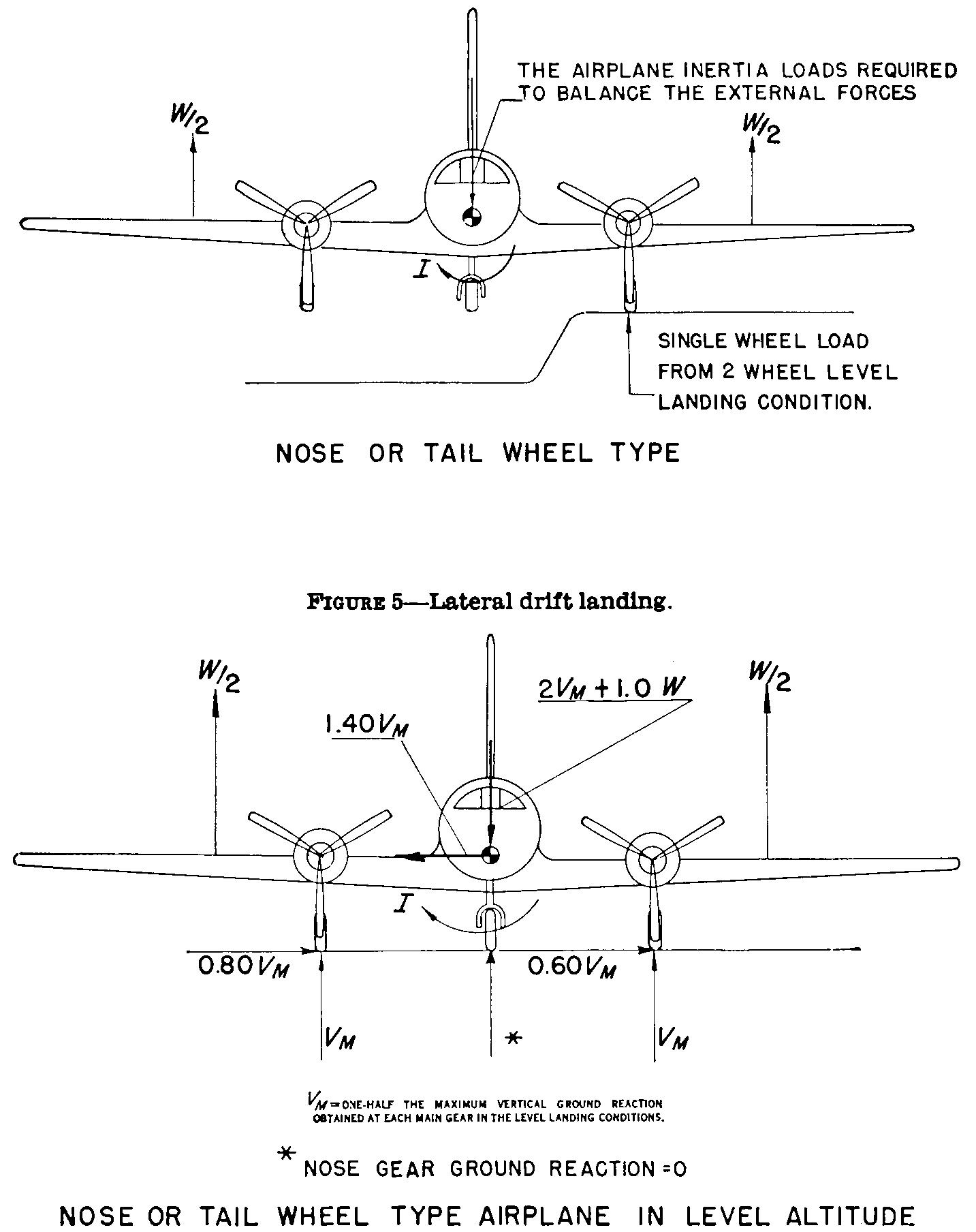 Graphic of EC28SE91.051