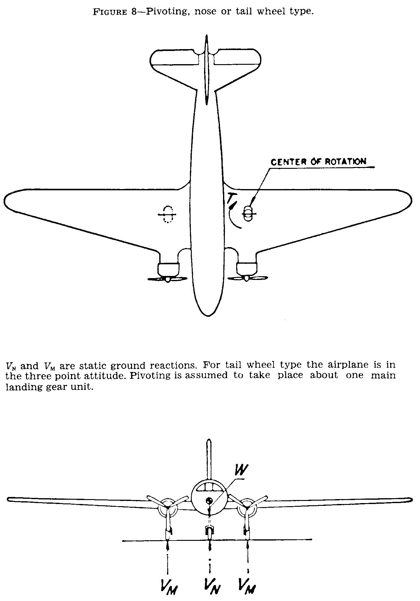 Graphic of EC28SE91.053