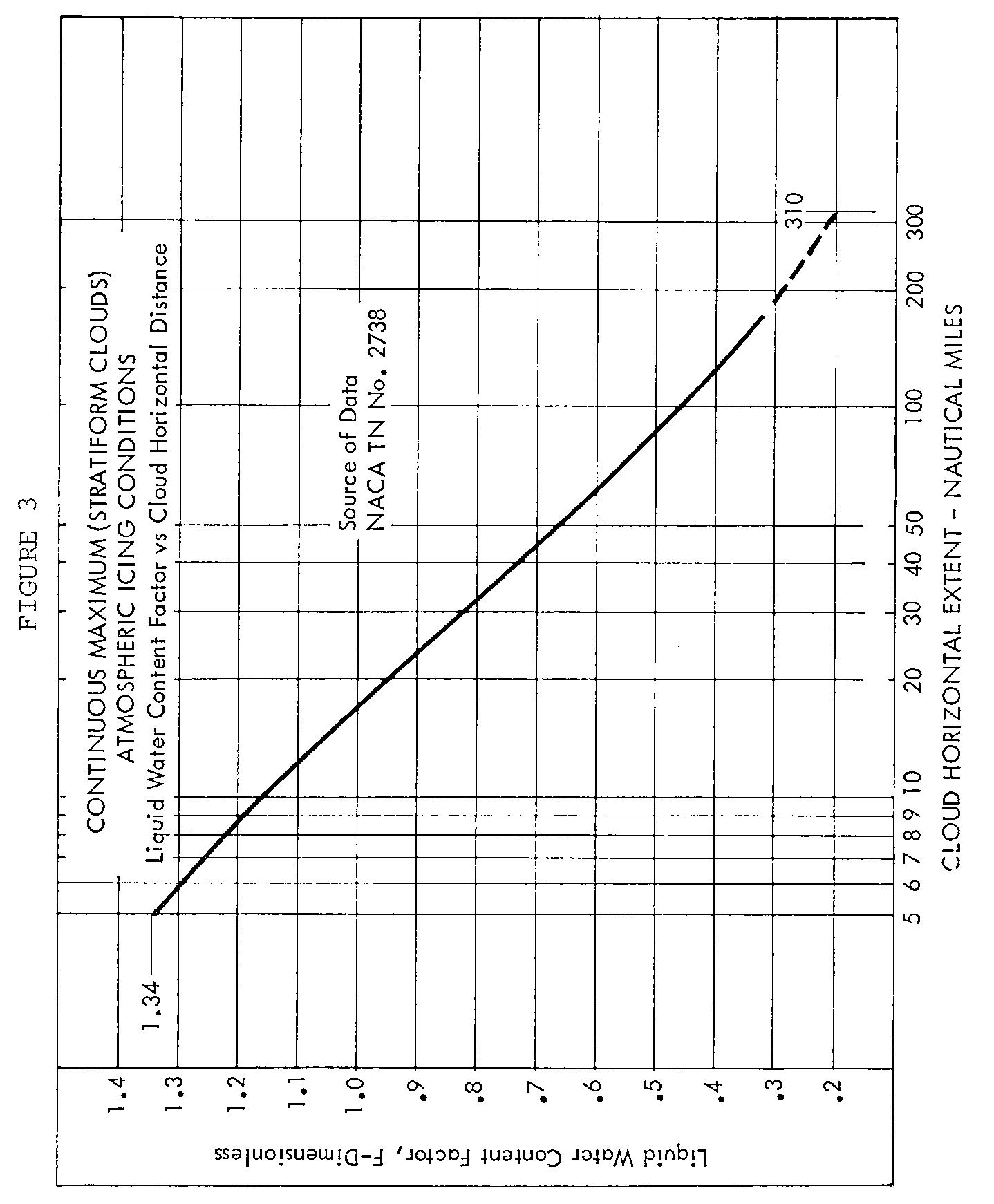 Graphic of EC28SE91.059