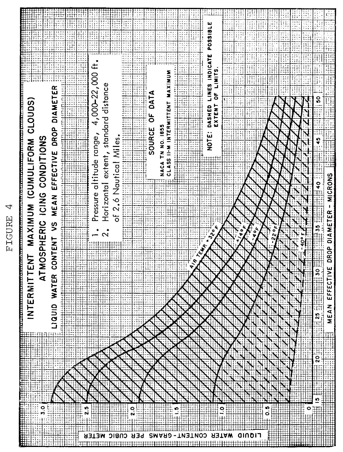 Graphic of EC28SE91.060