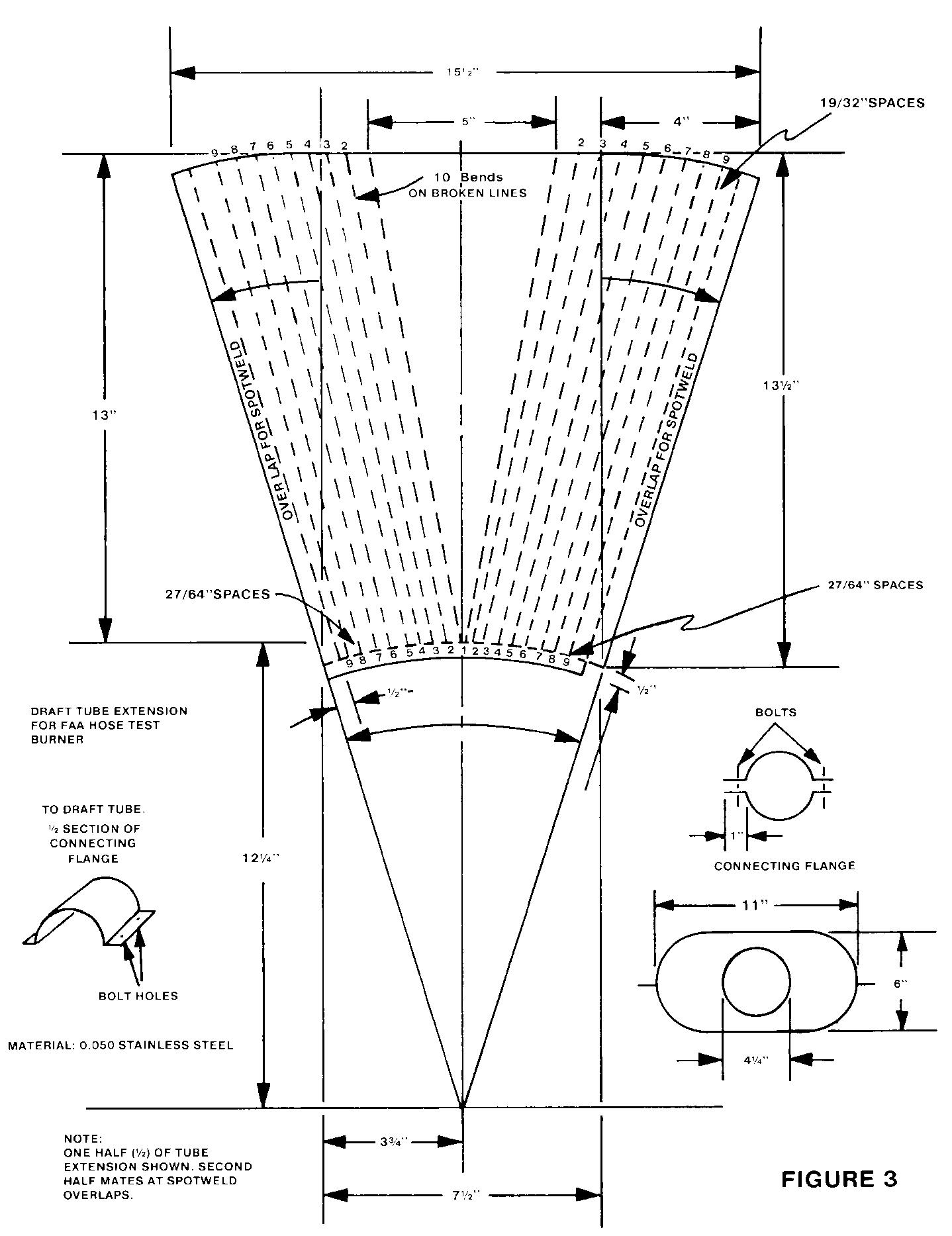 Graphic of EC28SE91.065