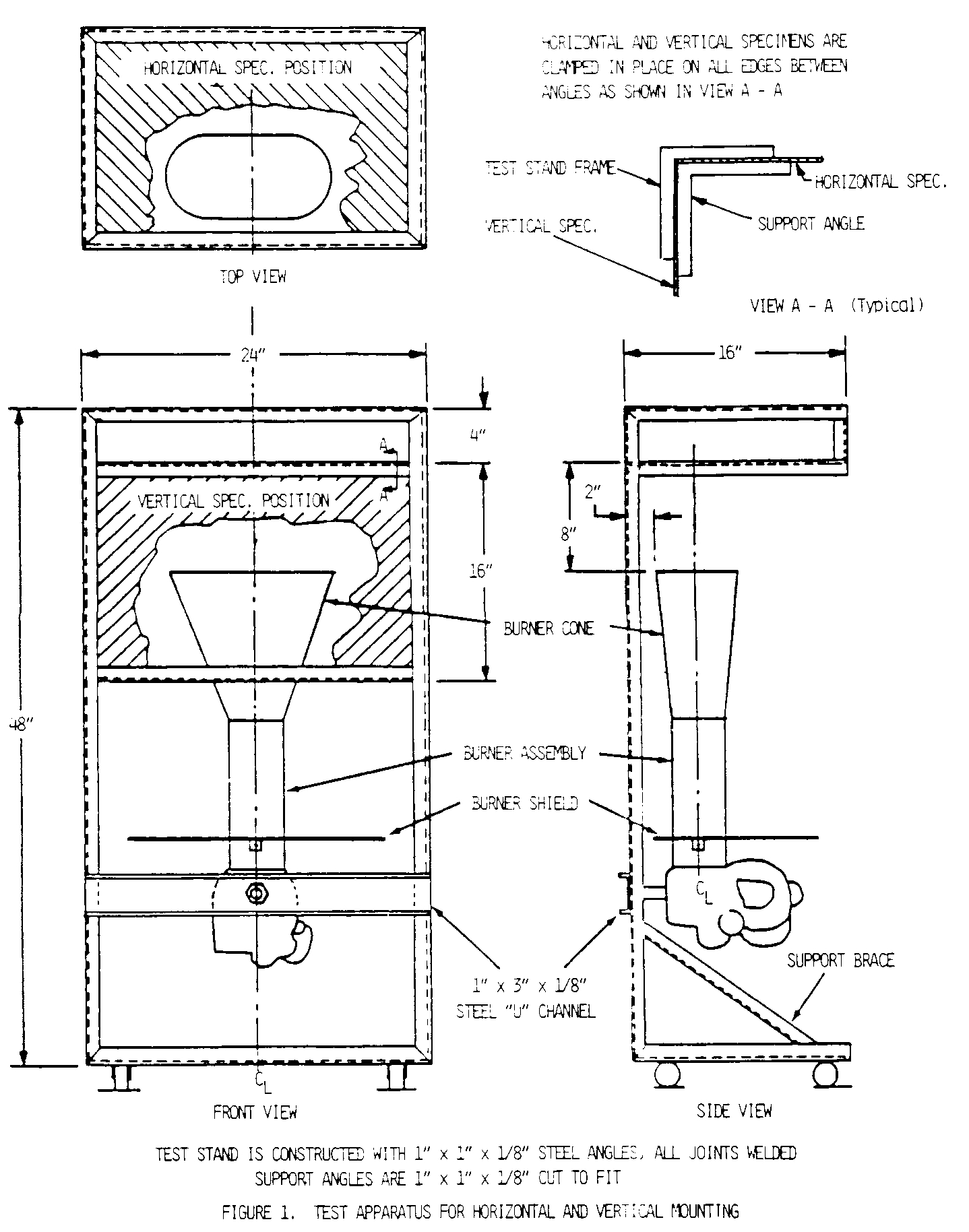 Graphic of (4) Panel orientation (ceiling or sidewall).