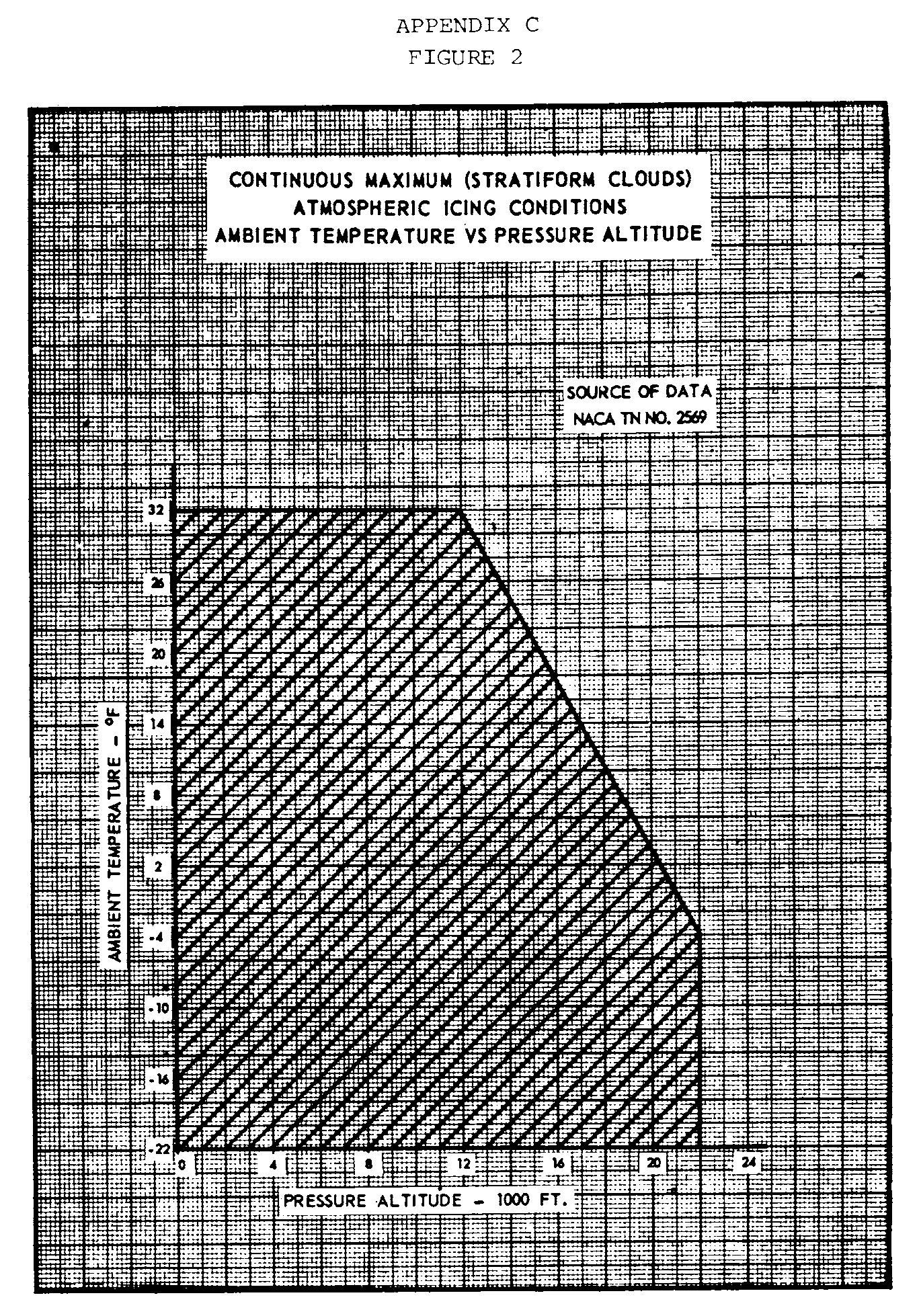 Graphic of EC28SE91.091