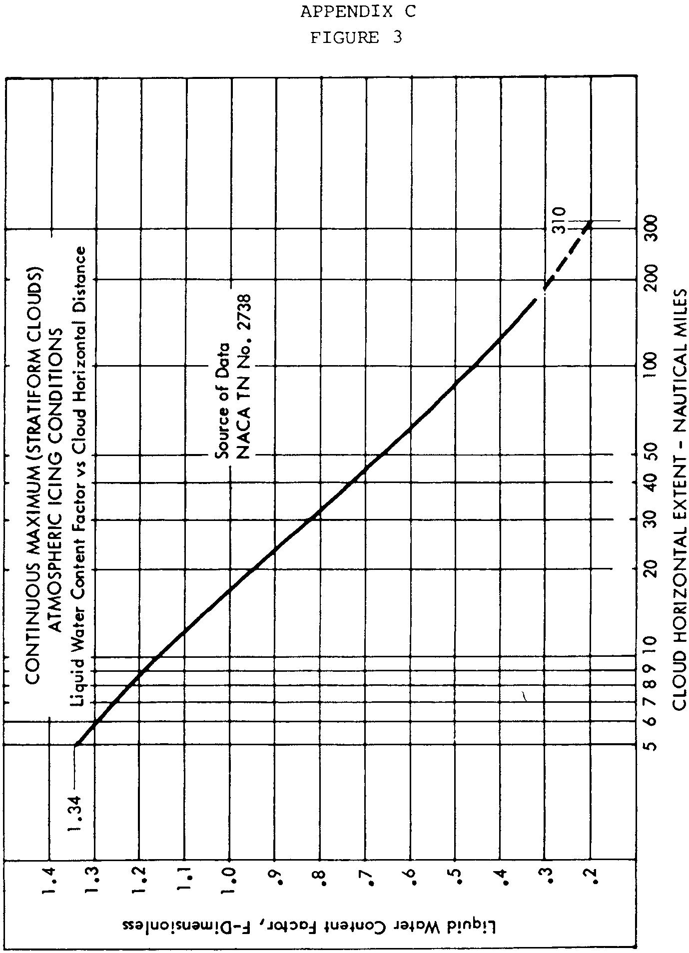 Graphic of EC28SE91.092