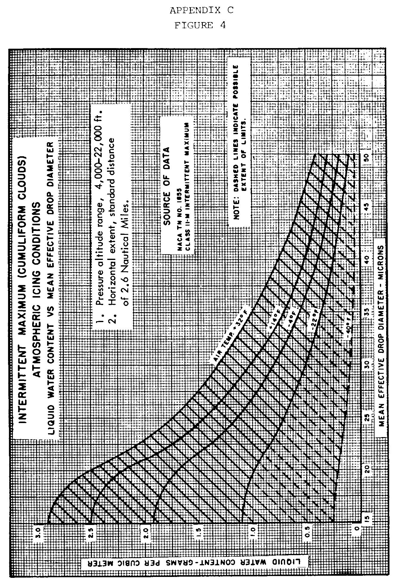 Graphic of EC28SE91.093