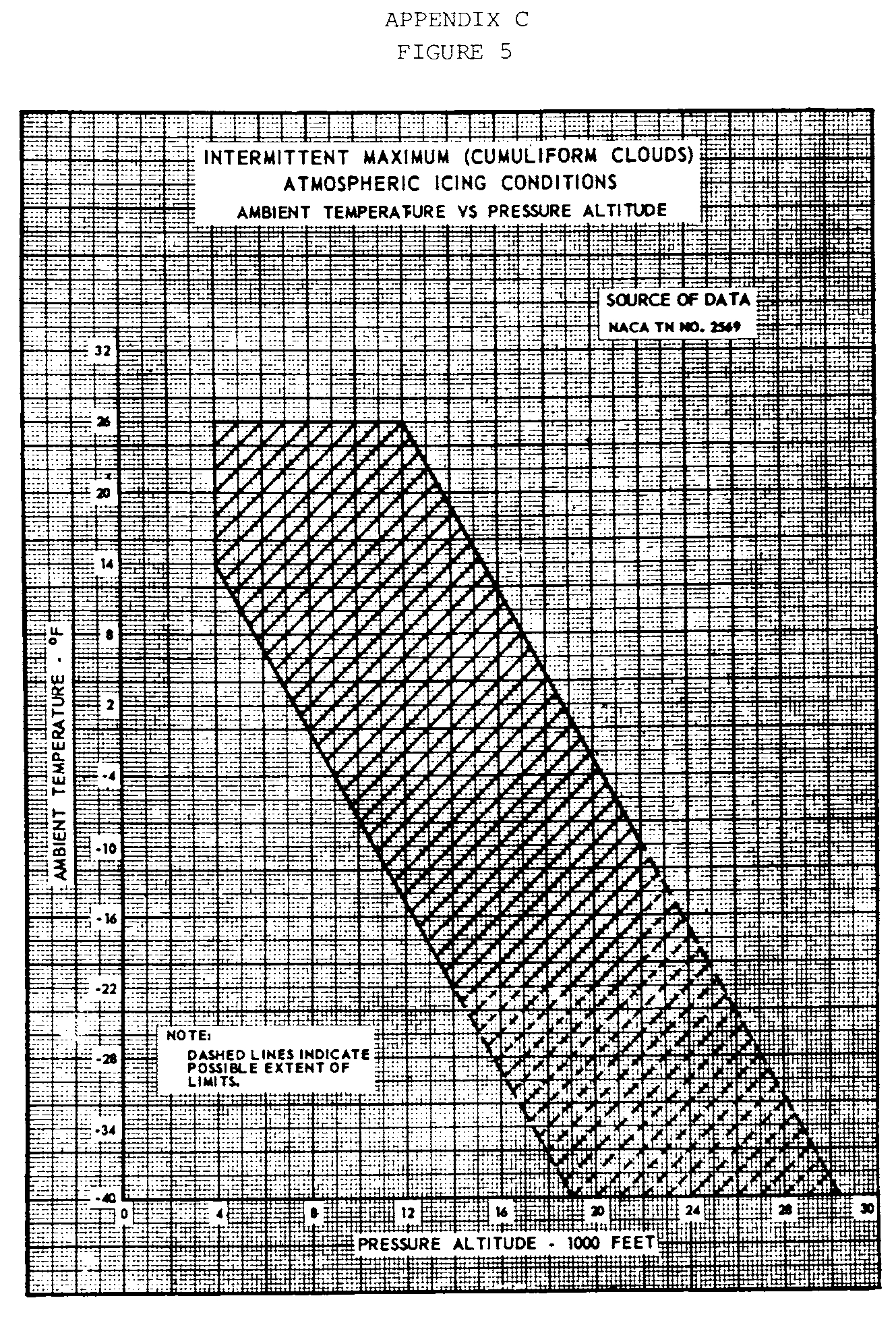 Graphic of EC28SE91.094