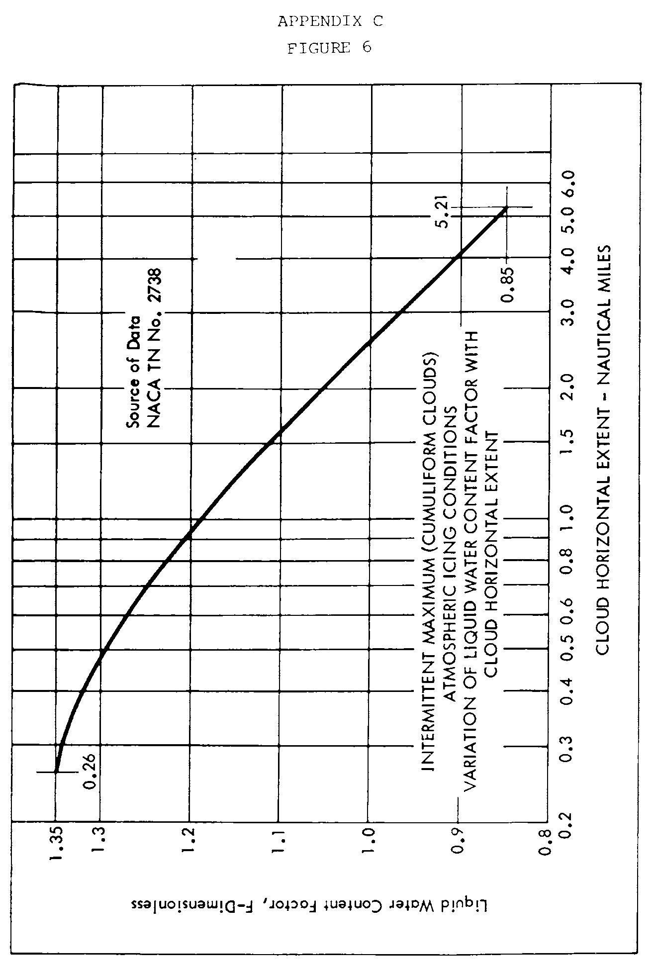 Graphic of EC28SE91.095