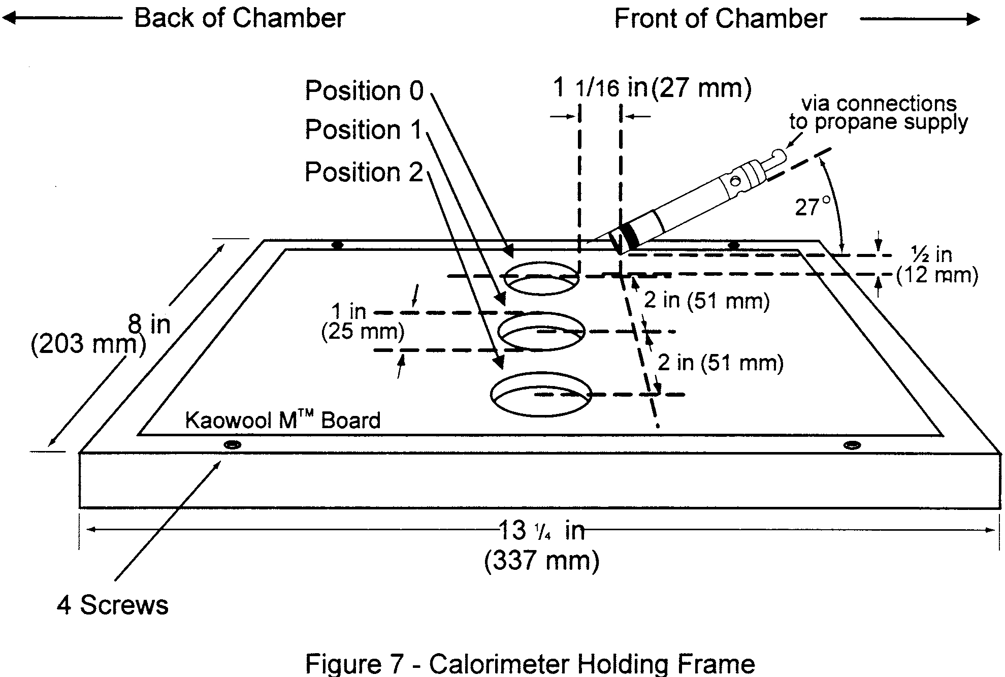 """Graphic of (8) Calorimeter fixture. With the sliding platform pulled out of the chamber, install the calorimeter holding frame and place a sheet of non-combustible material in the bottom of the sliding platform adjacent to the holding frame. This will prevent heat losses during calibration. The frame must be 131/8 inches (333 mm) deep (front to back) by 8 inches (203 mm) wide and must rest on the top of the sliding platform. It must be fabricated of 1/8 inch (3.2 mm) flat stock steel and have an opening that accommodates a 1/2 inch (12.7 mm) thick piece of refractory board, which is level with the top of the sliding platform. The board must have three 1-inch (25.4 mm) diameter holes drilled through the board for calorimeter insertion. The distance to the radiant panel surface from the centerline of the first hole (""""zero"""" position) must be 71/2 ±1/8 inches (191 ±3 mm). The distance between the centerline of the first hole to the centerline of the second hole must be 2 inches (51 mm). It must also be the same distance from the centerline of the second hole to the centerline of the third hole. See figure 7. A calorimeter holding frame that differs in construction is acceptable as long as the height from the centerline of the first hole to the radiant panel and the distance between holes is the same as described in this paragraph."""